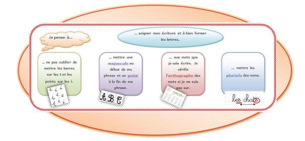 memento-des-consignes-production-d-ecrits-cp