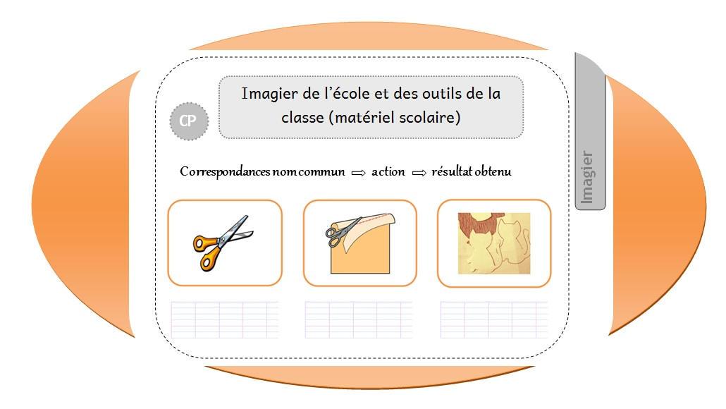 fiche-exercices-mots-imagier-ecole-outils-de-la-classe-correspondances.jpg