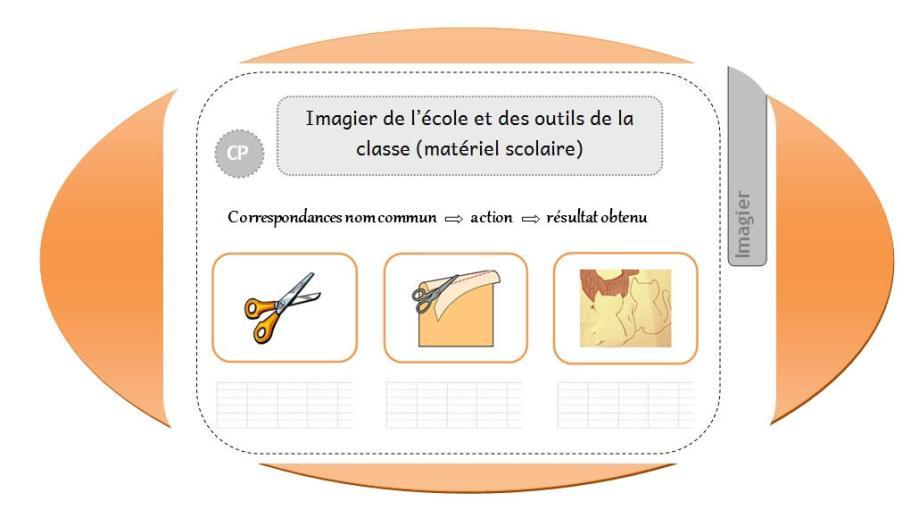 fiche-exercices-mots-imagier-ecole-outils-de-la-classe-correspondances