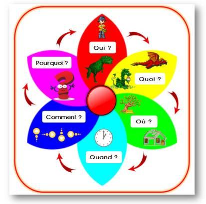 fleur-de-la-comprehension-production-ecrits-cp-ce1