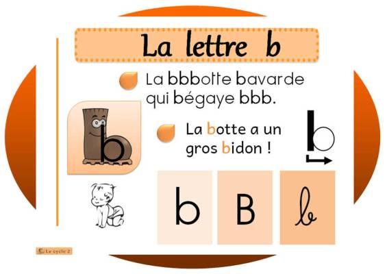 affichage-lettre-b-alpha-cursive-cp-ce1-lecycle2