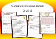 confusion-des-sons-b-et-d-discrimination-remediation-cp-ce1-cycle2