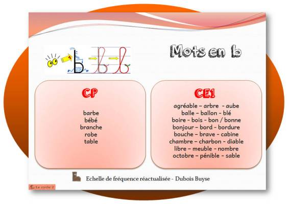 mots-avec-lettre-b-echelle-de-frequence-dubois-buyse-cp-ce1-lecycle2