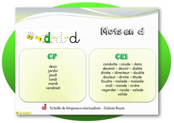 mots-avec-lettre-d-echelle-de-frequence-dubois-buyse-cp-ce1-lecycle2