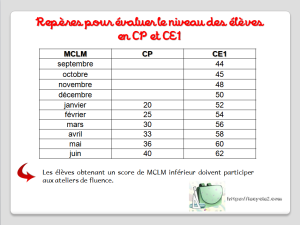 reperes-pour-evaluer-niveau-eleves-cp-ce1-fluence