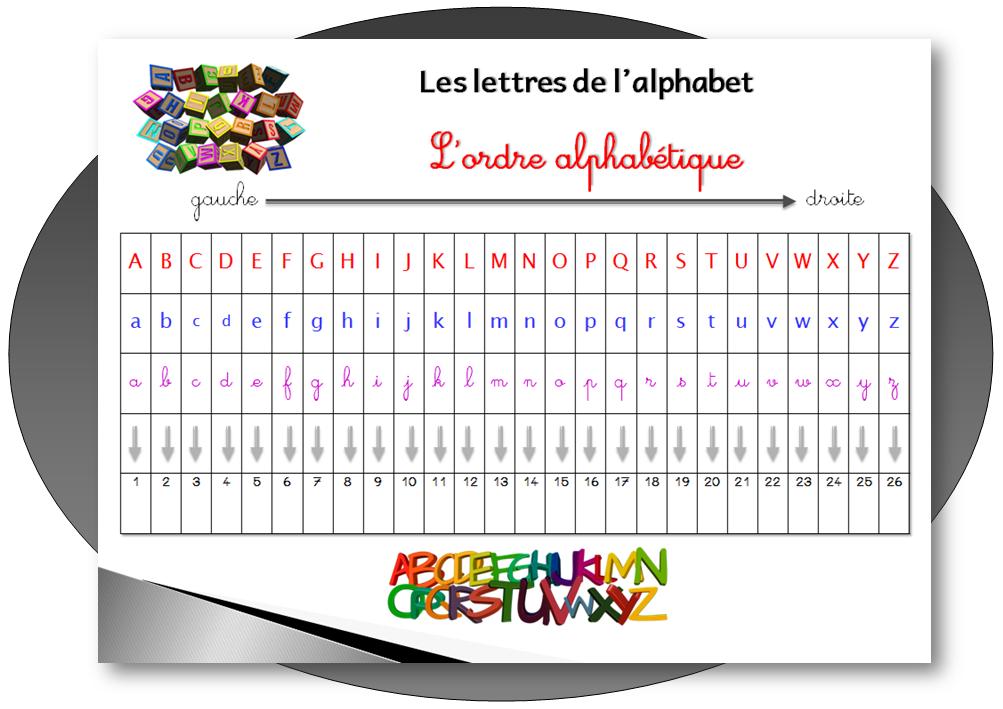 Exercice exercices ordre alphab tique ce1 ateliers for Dans en 2 lettres