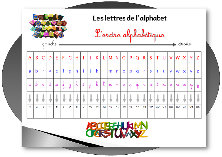 affiche-alphabet-ordre-alphabetique-cp-ce1-cycle2