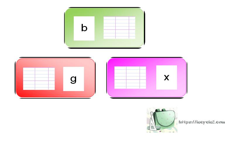 ordre-alphabetique-exercices-ranger-les-lettres-cp-ce1