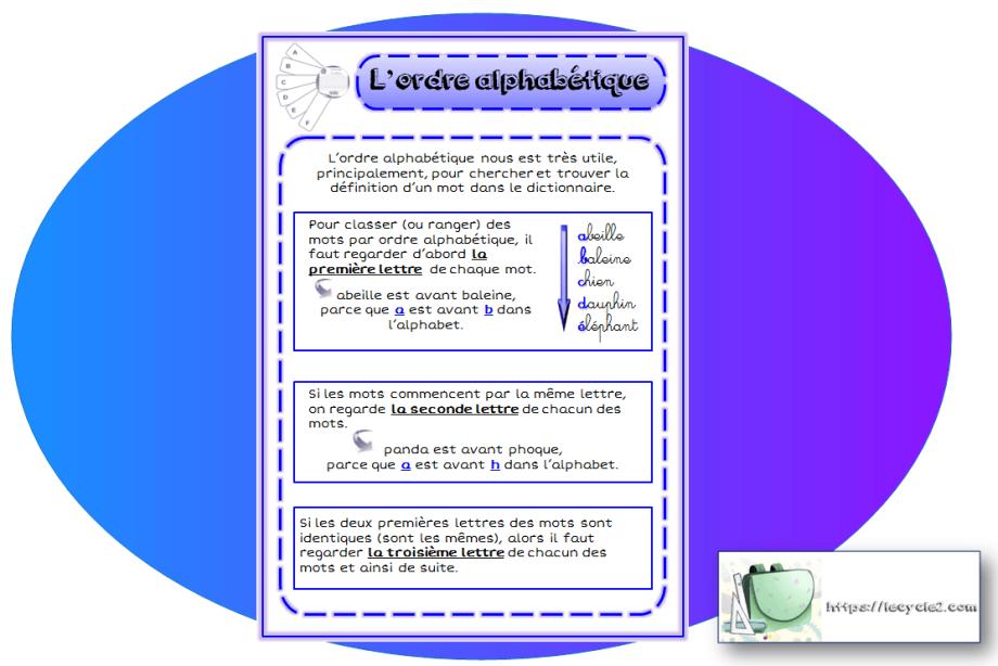 ordre-alphabetique-lecon-comment-classer-les-mots-par-ordre-alphabétique-cep-ce1