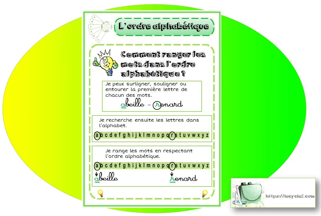 ordre-alphabetique-lecon-methode-comment-ranger-les-mots-par-ordre-alphabetique
