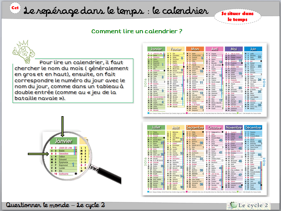Calendrier Ce1 Exercices.Sequence Calendrier Ce1 Le Cycle 2 Apres L Ecole