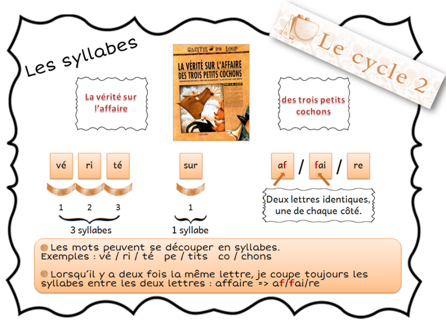 comment couper les mots en syllabes  u2013 d u00e9coupage syllabique    cp ce1