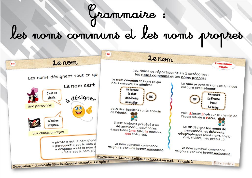 Memo Fiches Cp Le Cartable De P Tiloup Noms Communs Noms Propres Grammaire Ce1