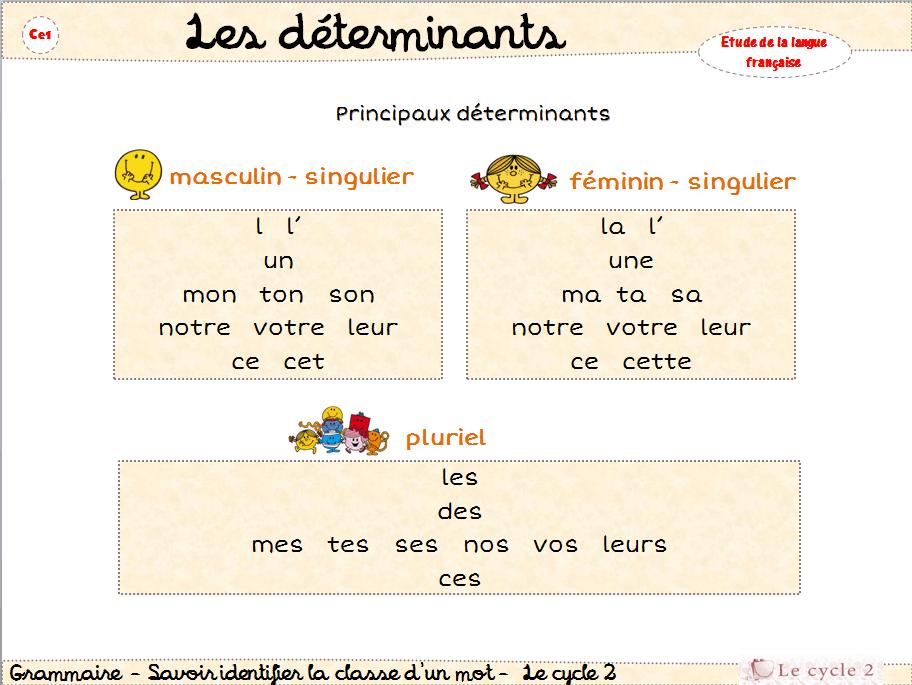 liste-des-determinants-ce1-grammaire-trace-ecrite-lecon-cycle-2-identifier-la-classe-d-un-mot