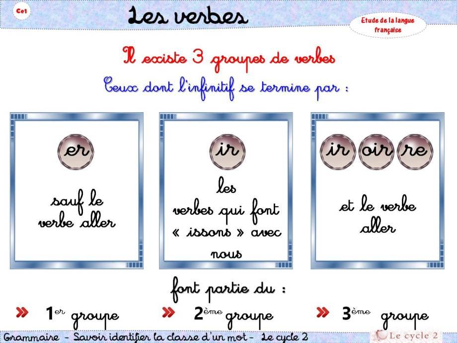 grammaire-ce1-ce2-les-groupes-verbaux-verbes-en-er-en-ir-et-en-re