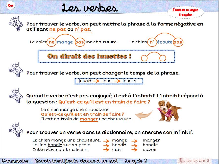 Célèbre Grammaire ce1 – Le verbe | Trace écrite (leçon), exercices | Le  TW63