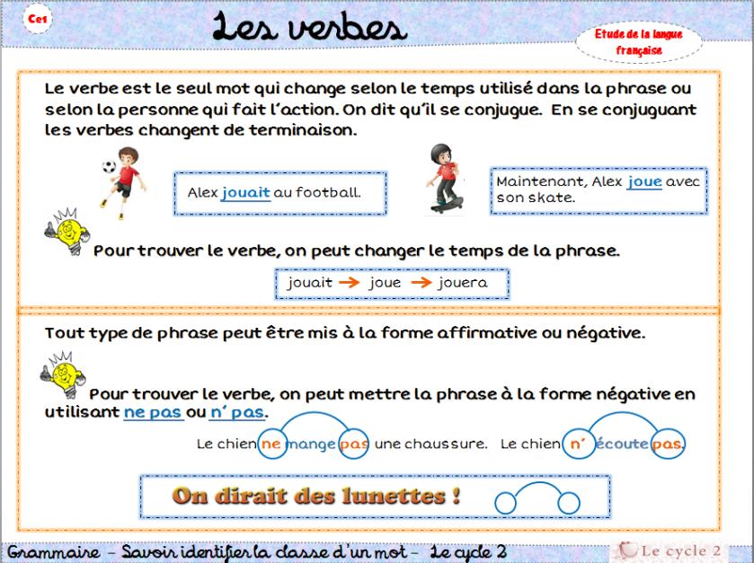 le-verbe-ce1-lecon-trace-ecrite-affichage-grammaire