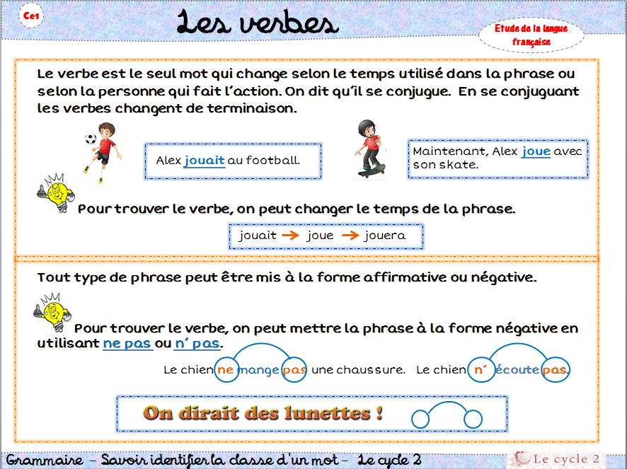 e-verbe-ce1-lecon-trace-ecrite-affichage-grammaire