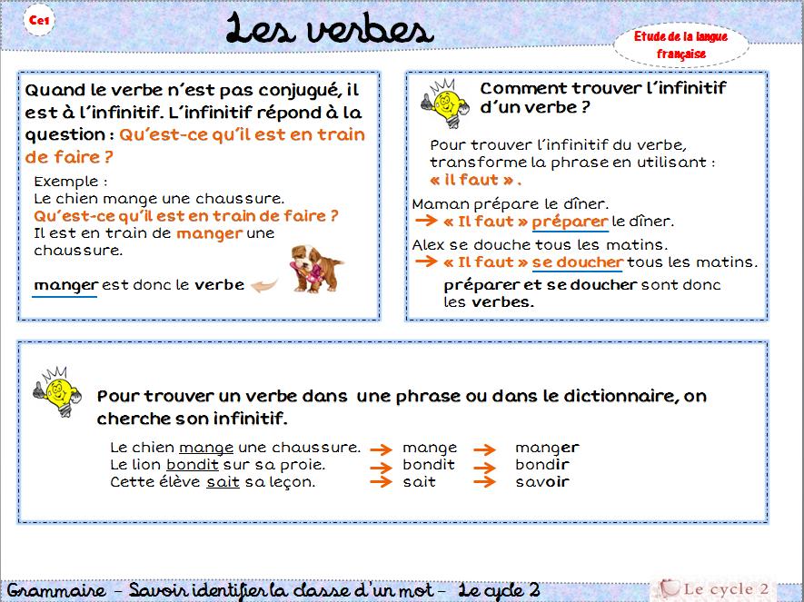 Grammaire ce1 le verbe trace crite le on exercices le cycle 2 apr - Comment reconnaitre un mur porteur dans l ancien ...
