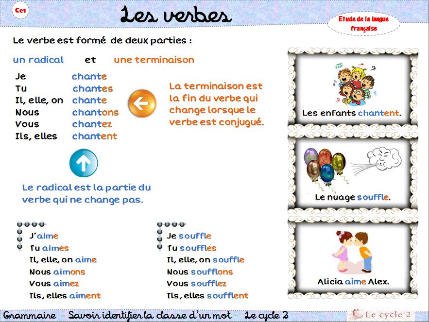 Les verbes au CE1 CE2 radical terminaison