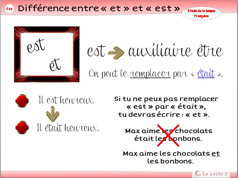difference-entre-et-est-homophones-grammaticaux-ce1-cycle2-remplacer-par-etait