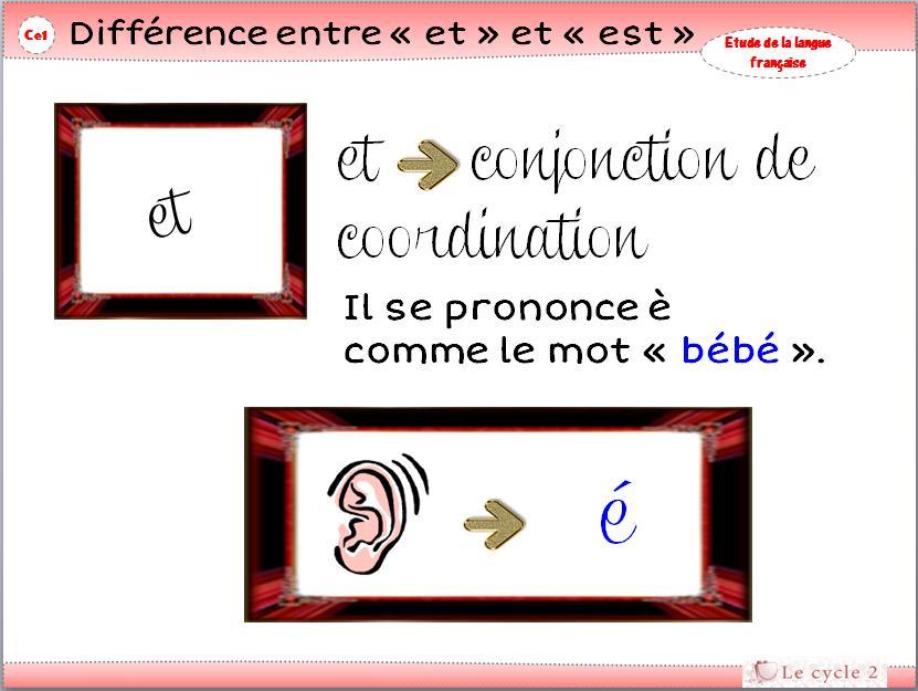 Et Ou Est Affichages Astuces Grammaire Ce1 Ce2 Le Cycle 2 Apres L Ecole