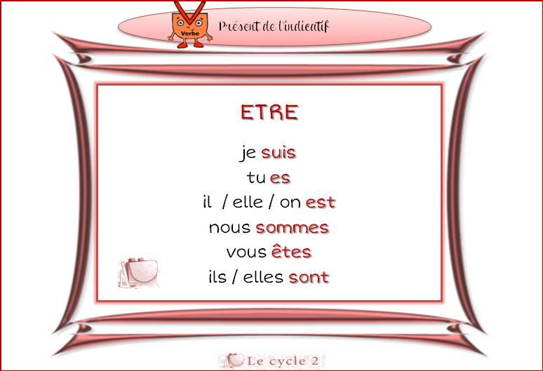 Conjugaison Ce1 Present De L Indicatif Futur Simple Des Verbes Du 1er Groupe Le Cycle 2 Apres L Ecole