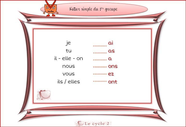 Exercices de conjugaison ce1 en ligne | Le cycle 2 - Après ...