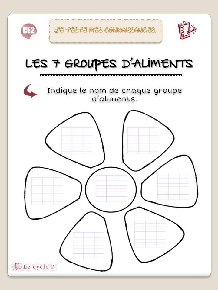 fleur-des-7-groupes-d-aliments-je-teste-mes-connaissances-pyramide-alimentaire
